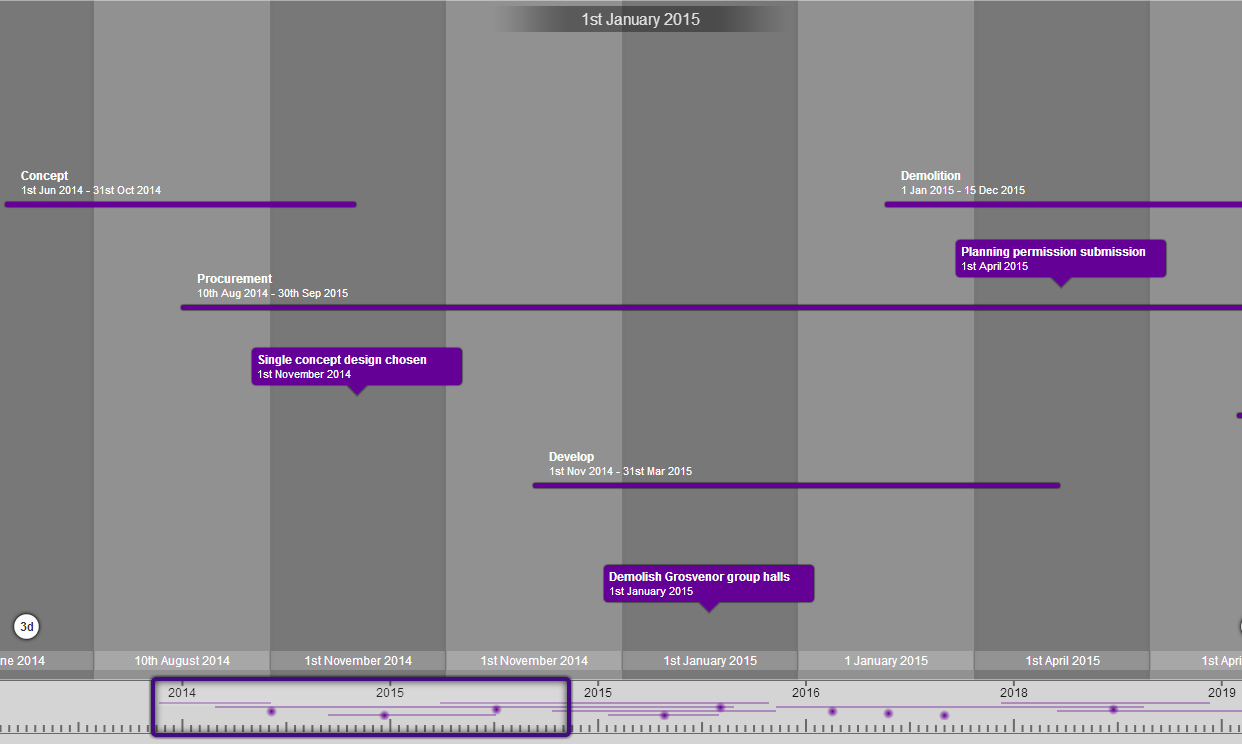 Click for interactive timeline